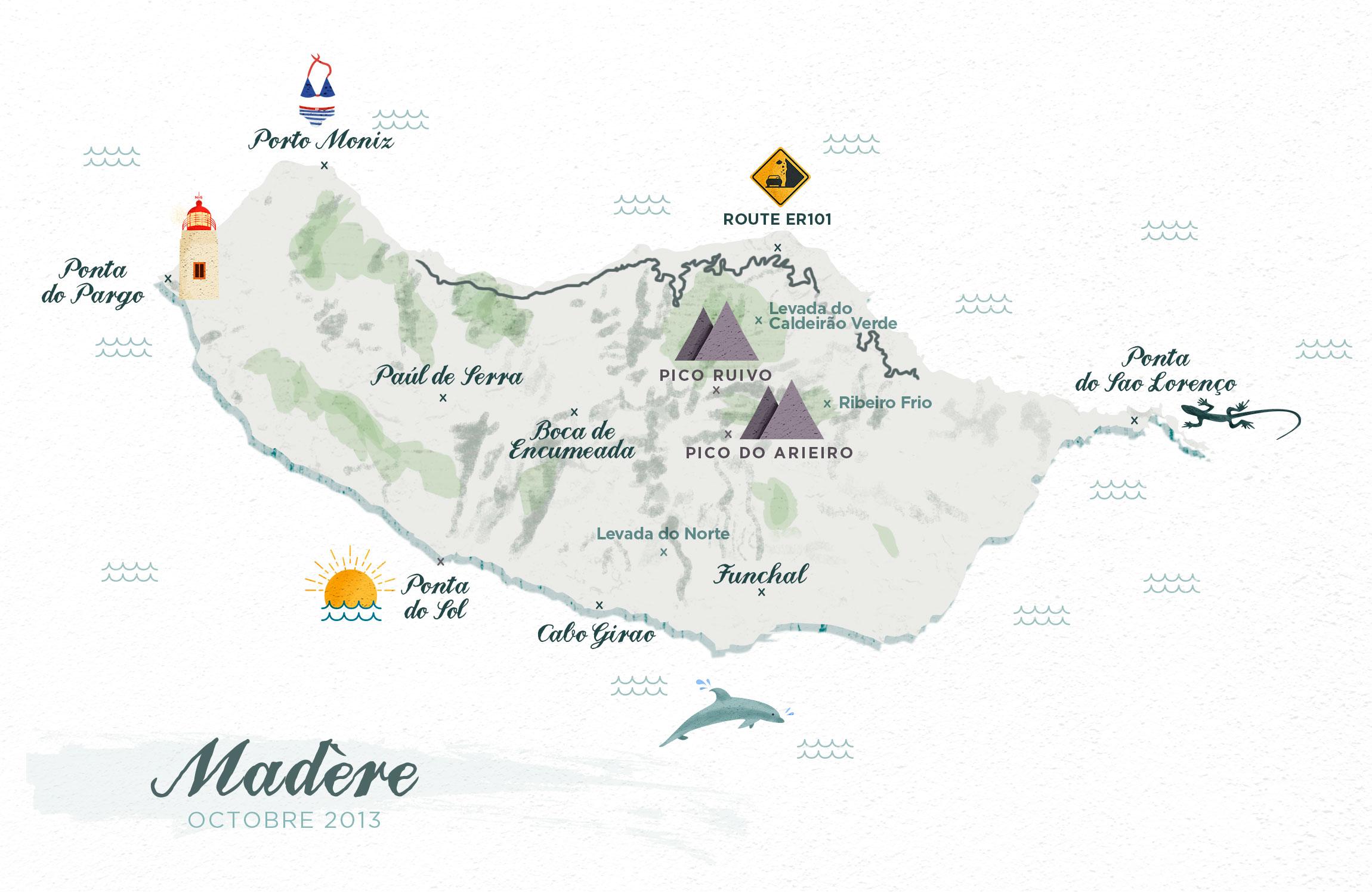 Funchal, la capitale